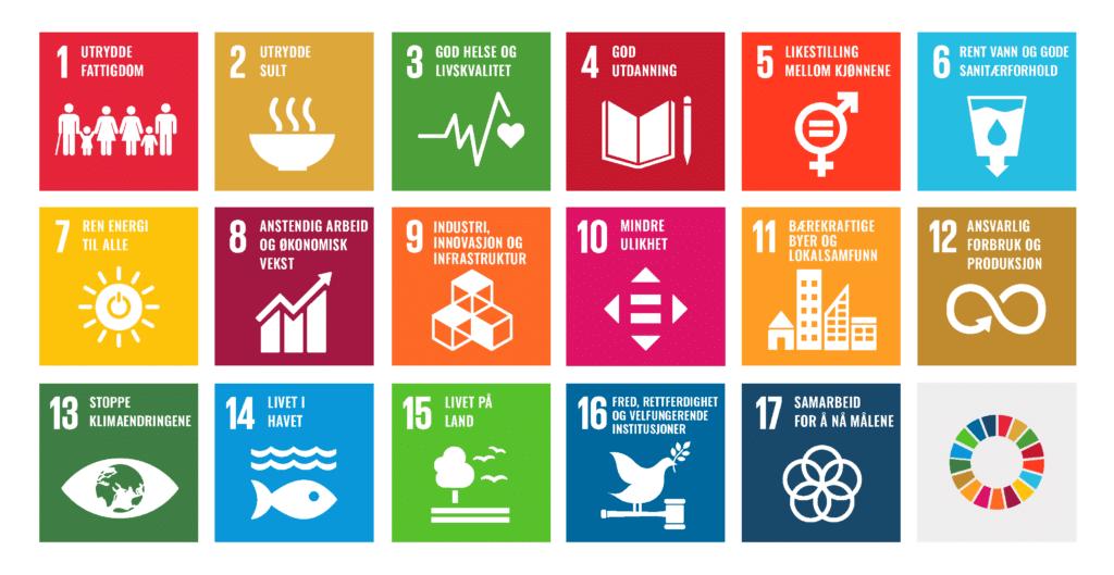 Ikoner for FNs bærekraftsmål.